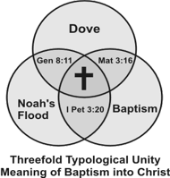 Genesis 1 And 2 Venn Diagram Spoke 13 A Fountain Of Living Waters