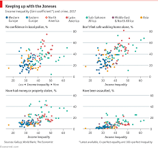 Inequality Chart Daily Chart The Stark Relationship Between Income