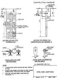 11kv 415v overhead line specification(rec) electrical notes Schematics For Pad Mount Transformer Schematics For Pad Mount Transformer #70 Pad Mount Transformer Installation Details