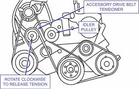 i need a belt diagram for a cj power steering fixya i need diagram showing me the firing order for a 1977 cj5 jeep 304