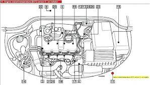diagram of brain parts passat 1 8t engine t new speed sensor diagram of brain parts passat 1 8t engine t new speed sensor location