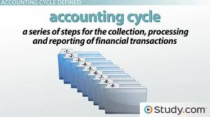 the accounting cycle definition steps examples