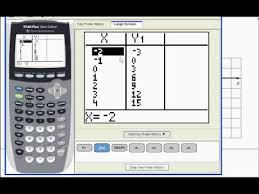 Ti84 Graph A Line And Find Table Of Values