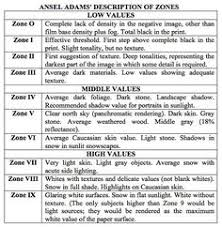 Ansel Adams Zone System Chart 20 Best Exposure Images Photography Tips Photography