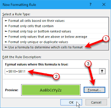 Create Checklist In Excel How To Create A Checklist In Excel