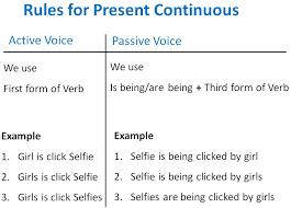 Present Continuous Active Passive Voice Rules Active Voice