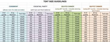 How To Rent A Wedding Tent Plus Prices A Practical Wedding