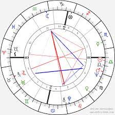 Paul Mccartney Birth Chart John Lennon Birth Chart Horoscope Date Of Birth Astro