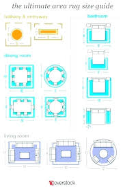 Living Room Rug Sizes Chart Rug Dimensions For Living Room Iterasoft Co