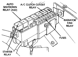 repair guides 1988 96 electronic distributor ignition systems fig