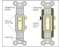 double pole light switch wiring diagram double wiring a wall switch wiring image wiring diagram on double pole light switch wiring