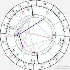 Bruce Jenner Caitlyn Jenner Birth Chart Horoscope Date Of