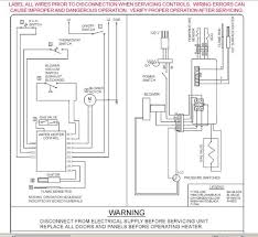 furnace wiring diagram safety interlock wiring diagram john deere older gas furnace wiring diagram wiring diagram older gas furnace wiring diagram