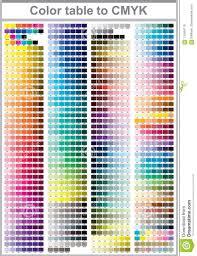 Printer Test Pattern New Decorating Ideas