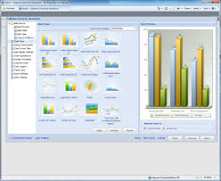 Collabion Charts For Sharepoint Tutorial Collabion Charts For Sharepoint Business Finance Php