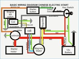 buyang 110cc stator wiring diagram house wiring diagram symbols \u2022 Need a Picture of a 110 ATV Wiring Diagram wiring diagram for chinese 110 atv bestharleylinks info rh bestharleylinks info eagle 100cc atv wiring diagram