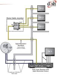 back feeding techniques dish wiring guide morsorknullar org dish network wiring diagram for 2nd receiver back feeding techniques dish wiring