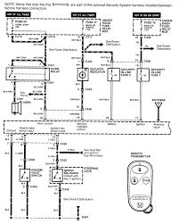 integra fuse box diagram wiring library 95 acura integra ignition switch wiring diagram diagrams 96 integra gsr fuse box diagram