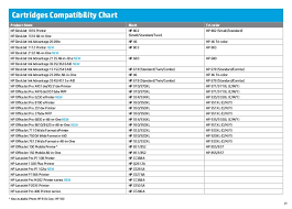 Printer Ink Compatibility Chart Hp Printer Brochure For Customer Reference