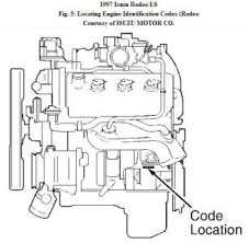 1997 isuzu rodeo question engine number location thank you again here is the diagram