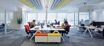 office pics. VASTU FOR OFFICES Office Pics