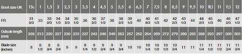 Graf Size Chart Sizes Figure Skating Grafskates