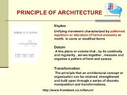 Architecture Design Authority On Principle To Inspiration