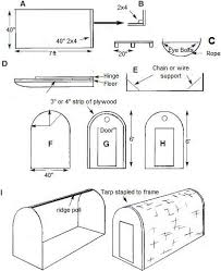 Sailboat plans snipe Learn how  SailPortable Ice Fishing Shanty Plans