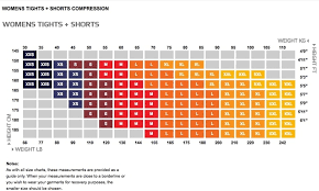 2xu Youth Compression Tights Size Chart 74 Efficient 2xu Compression Pants Size Chart