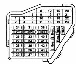 c5 fuse box diagram house wiring diagram symbols \u2022 citroen c5 2003 fuse box diagram c5 fuse diagram diy wiring diagrams u2022 rh aviomar co 2005 citroen c5 fuse box diagram c5 allroad fuse box diagram