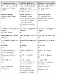 Citation En Anglais Traduit En Francais Webwinkelbundel