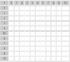 Blank Multiplication Chart 0 10 Blank Multiplication Rows White Gold