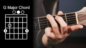 Guitar Chord Finger Chart Printable 8 Guitar Chords You Must Know Guitar Lesson Video