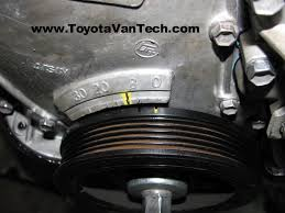 Toyota 4y Engine Timing Marks | Wiring Library