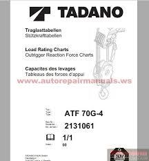 Tadano Atf 110g 5 Load Chart Tadano Faun Atf 70g 4 Load Rating Charts Auto Repair