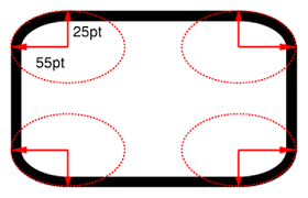 diagram showing rounded corners created by diffe horizontal and vertical border radius values