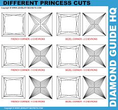 Princess Cut Diamond Chart Princess Cut Diamond Ideal Proportions Jewelry Secrets