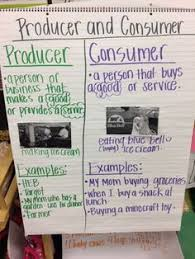 Producer And Consumer Venn Diagram 13 Best Producers And Consumer 2nd Grade Ideas Images