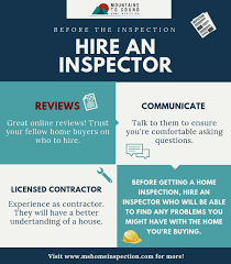 home inspection before during