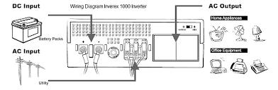 electrical end result of u p s inverex 1000 wiring diagram