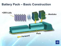 storing volts donovan s brain volt battery pack