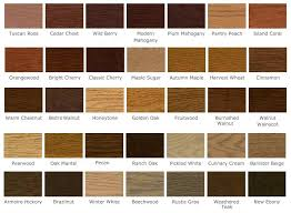 popular kitchen cabinet stain colors photo 2