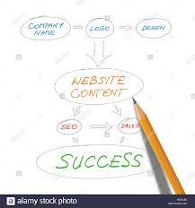 Website Design Diagram Vector Illustration Website Design Planning Conceptual