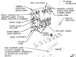 1955 chevy wiring diagram wiring diagram 86 chevy headlight switch wiring at Gm Headlight Switch Wiring Diagram