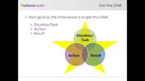 Behavioral Interviewing Behavioral Interview Training Youtube