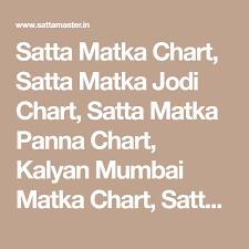 Satta Matka Chart Satta Matka Jodi Chart Satta Matka Panna