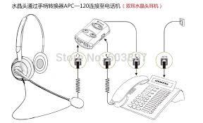 aliexpress com buy rj11 rj9 handset headset switch box headset aliexpress com buy rj11 rj9 handset headset switch box headset adapter mute switch rj9 modular handset plug to dual rj9 modular socket splitter from