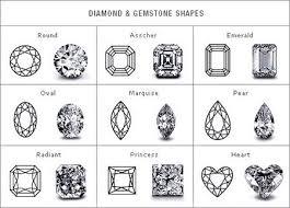 Wedding Ring Chart Pin On Rings