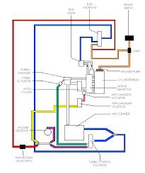 b5 vacuum hose diagram passat b5 vacuum hose diagram