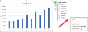How To Add A Trendline In Excel Charts Step By Step Guide
